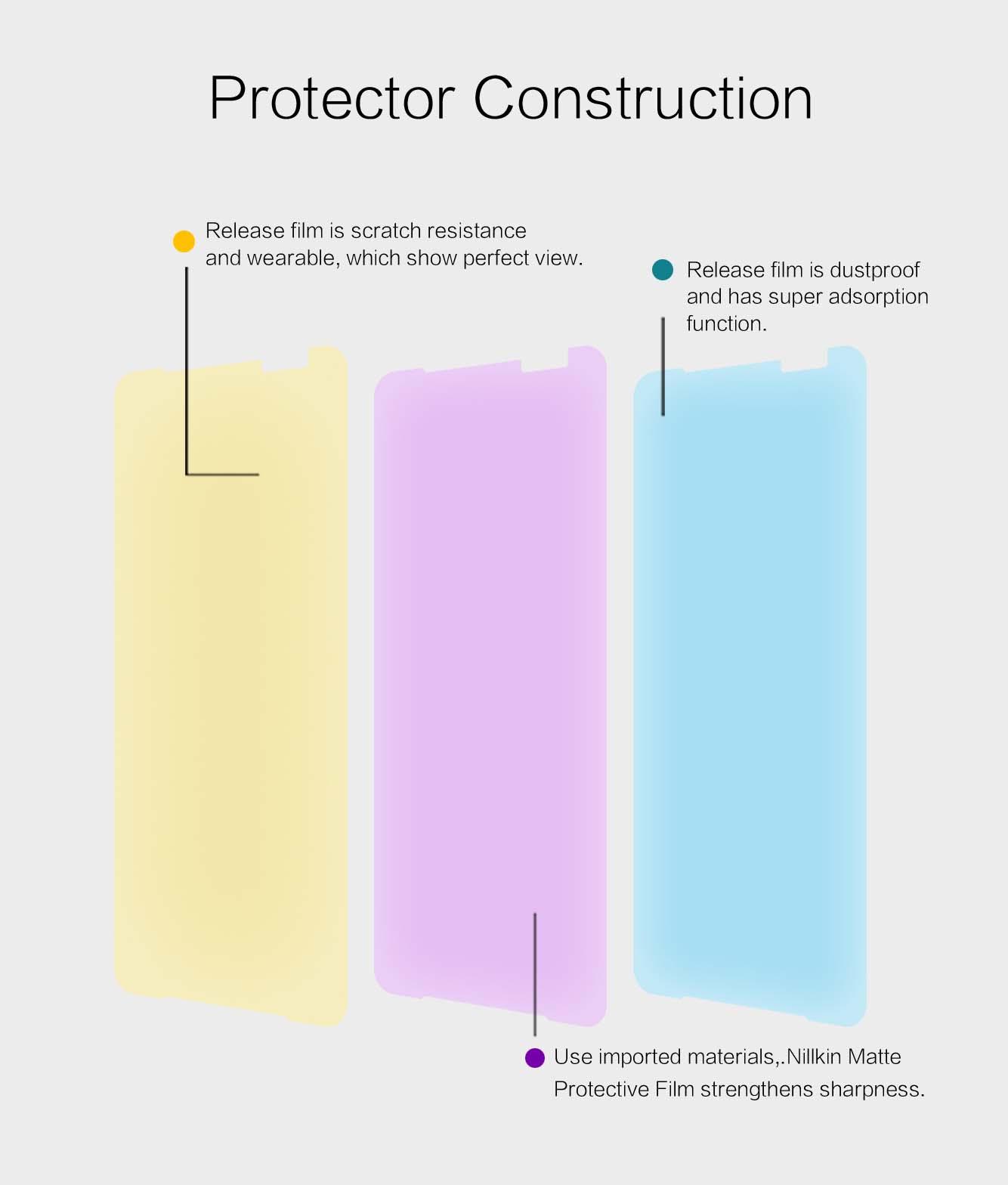 ASUS ROG Phone 3 screen protector