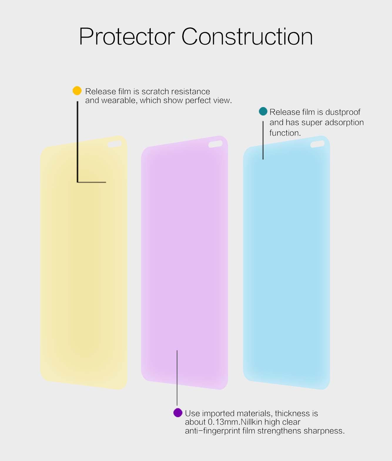 Xiaomi Redmi K30 screen protector